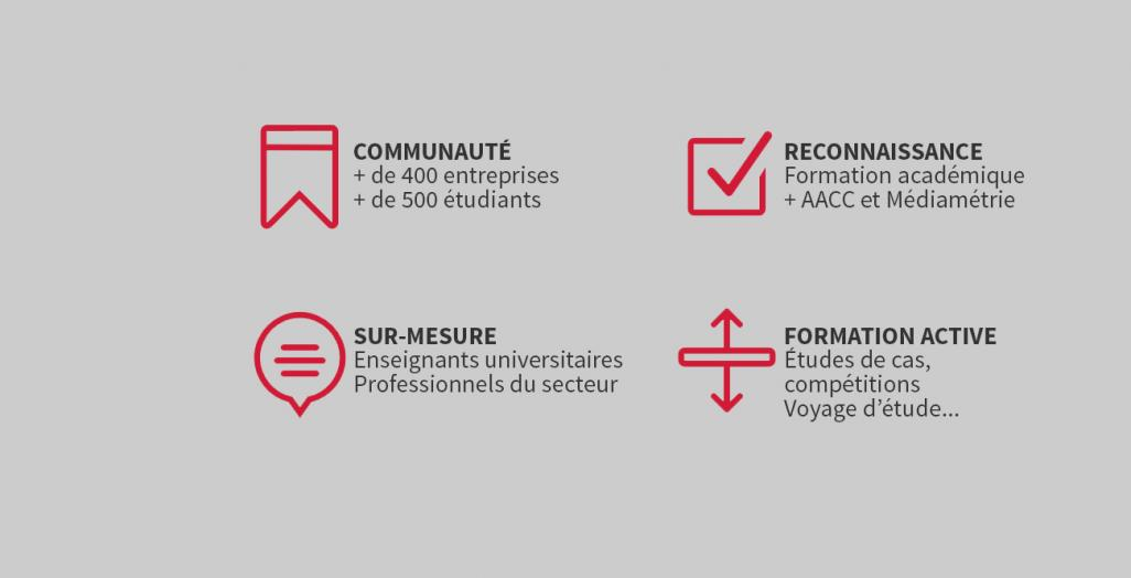 Infographie des points clés de la formation